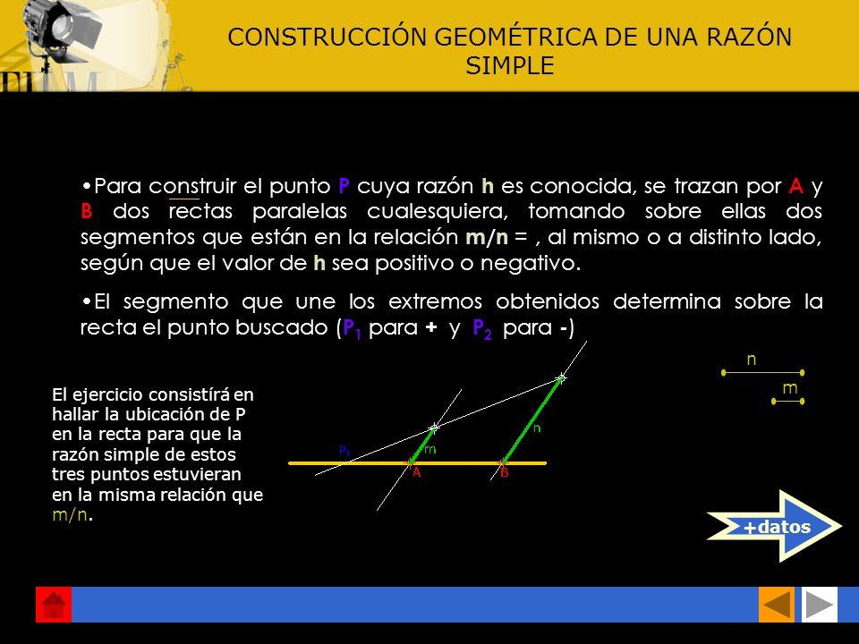 CONSTRUCCIÓN GEOMÉTRICA DE UNA RAZÓN SIMPLE Sean A Y B los puntos fijados sobre una recta.