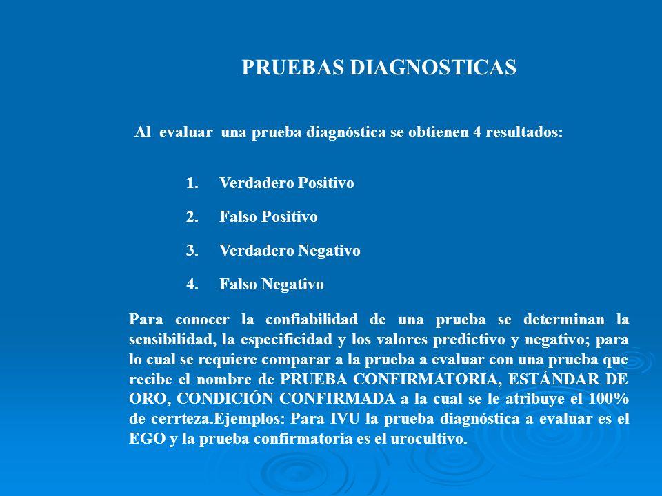 Probabilidades entre los resultados de una prueba y el diagnostico real.