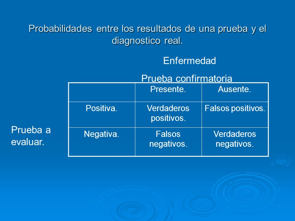 Es el porcentaje de probabilidad de que la prueba resulte positiva cuando el individuo realmente tiene la enfermedad.
