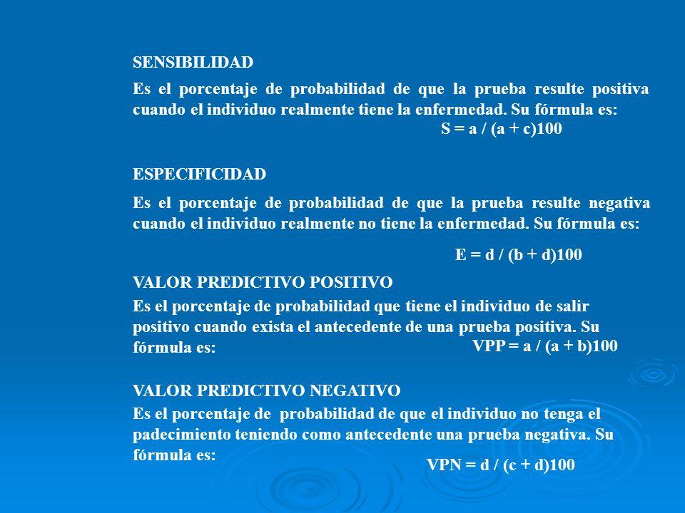 Ejemplo: Calcular e interpretar la S, E, VPP y VPN del EGO para diagnosticar IVU, teniendo como prueba confirmatoria al urocultivo en un grupo de 100 personas.