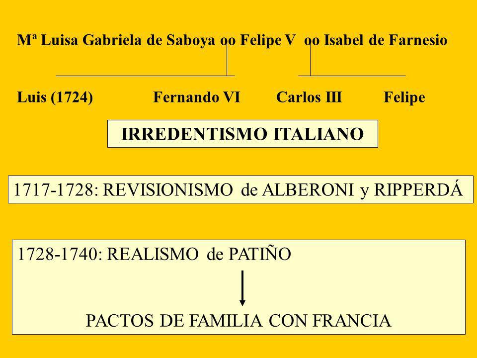 1729.T. De Sevilla. Ducados de Parma y Plasencia para CARLOS 1733.