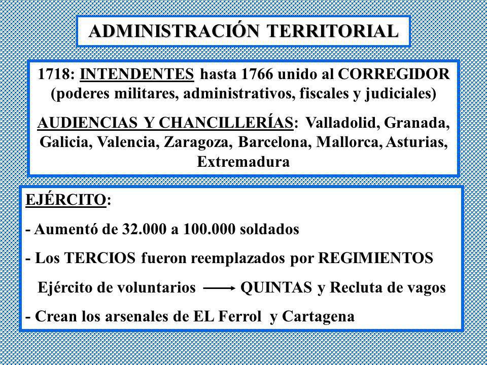 MUNICIPIOS 1 CORREGIDOR 2 ALCALDES ORDINARIOS 4 REGIDORES 2 JURADOS 2 ALCALDES DE HERMANDAD 1 FIEL EJECUTOR 1 MAYORDOMO DE CAMPO 1 DIPUTADO DEL COMÚN (1766) 1 SÍNDICO PERSONERO (1766) 1 DIPUTADO para cada una de las pueblas en Osuna: El Saucejo, Villanueva de San Juan, Martín de la Jara, Los Corrales, El Rubio y Lantejuela