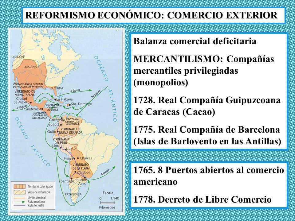 REFORMISMO ECONÓMICO: FINANZAS Cuestión fiscal: CATASTRO DE CATALUÑA.