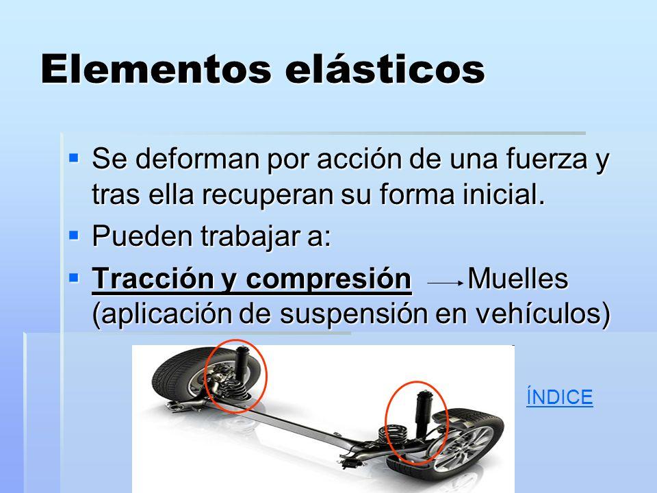 Flexión Flexión Ballestas Flejes Suspensión de vehículos pesados Absorben la energía y la liberan lentamente Se usan en juguetería, relojes de cuerda,… Ballesta Flejes ÍNDICE
