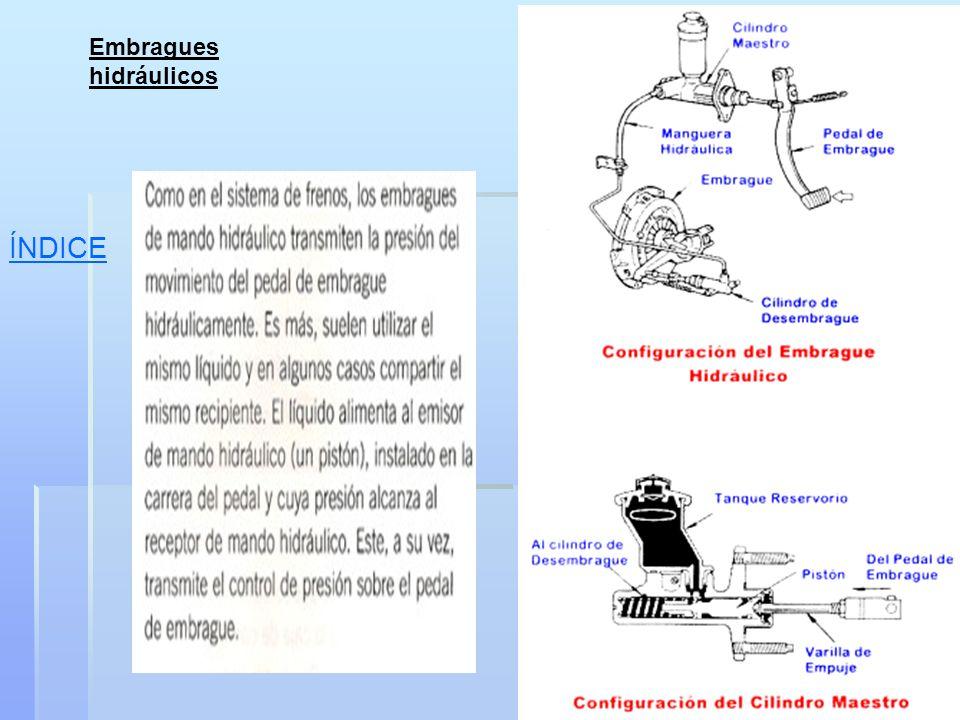 OTROS ELEMENTOS Hay OTROS elementos que contribuyen al FUNCIONAMIENTO de los PRIMEROS.