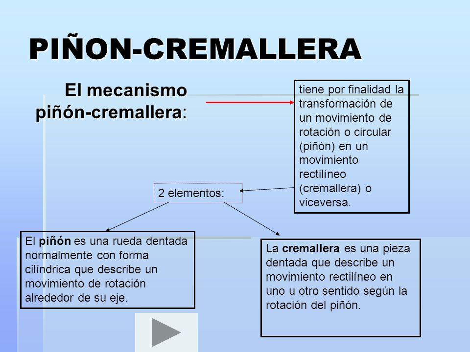 La primera aplicación que podemos dar al mecanismo piñón-cremallera es en la dirección de un automóvil http://www.youtube.com/watch?v=Cto_1waQXzU ÍNDICE