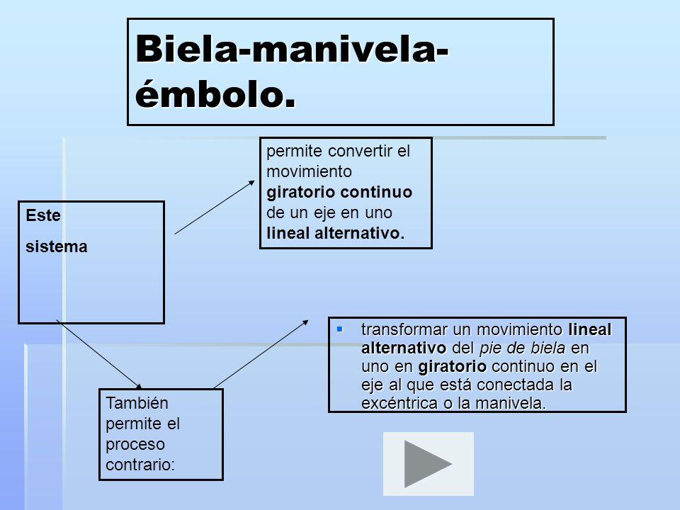 Transformación del movimiento circular en linea (manivela- biela -émbolo).