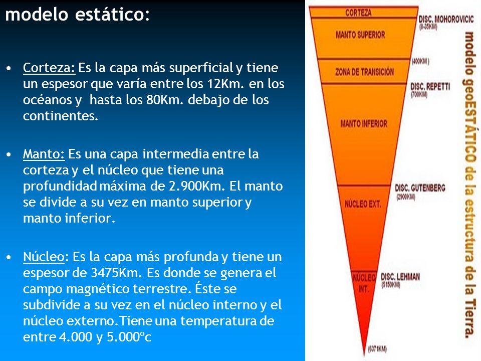 modelo dinámico: Litosfera: que comprende la corteza y parte del manto superior.