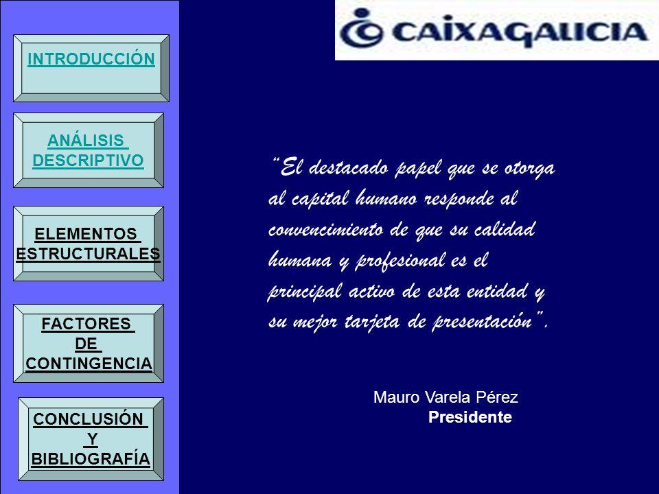 Caixa Galicia es una entidad líder en el mercado financiero, destacando como la primera entidad financiera de Galicia y una de las mayores del mercado español de bancos y cajas de ahorros.
