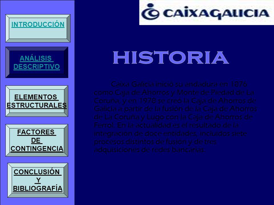1842 Se constituye la Caja de Ahorros y Monte de Piedad de La Coruña, a la que siguen la de Santiago (1880), Lugo (1896) y Ferrol (1902).