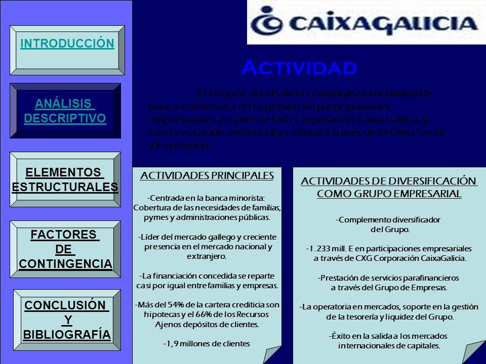 CARACTERÍSTICAS GENÉRICAS ESTRUCTURA DE DISTRIBUCIÓN CAPITAL HUMANO Red de oficinas: - 893 oficinas en España, Europa y América.