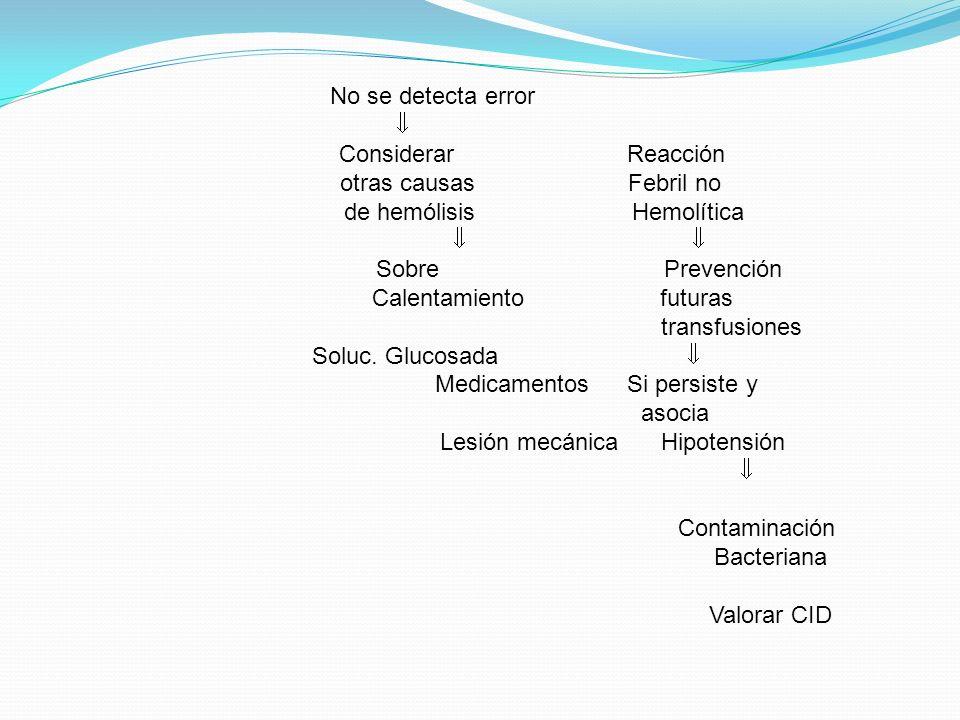 Disnea Hipotensión Anciano Nefrotapa Cardiopata Sin riesgo asociado AnafilaxiaTRALISobrecarga circulatoria