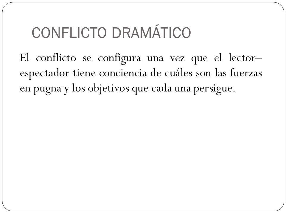PRESENTACIÓN DEL CONFLICTO Consta de cuatro fases: la entrega del protagonista, su propósito, la mostración del obstáculo (antagonista) y, por último, el encuentro de las dos fuerzas..