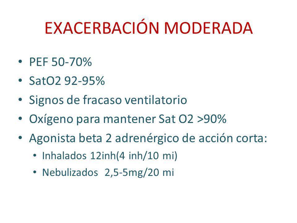 EXACERBACIÓN MODERADA Bromuro de ipratropio Nebulizado 0,5 mg/20 mi Glucocorticoides sistémicos precozmente: Intravenoso: Hidrocortisona 100-200mg Metilprednisolona 40-60mg Oral: Prednisona 20-40 mg