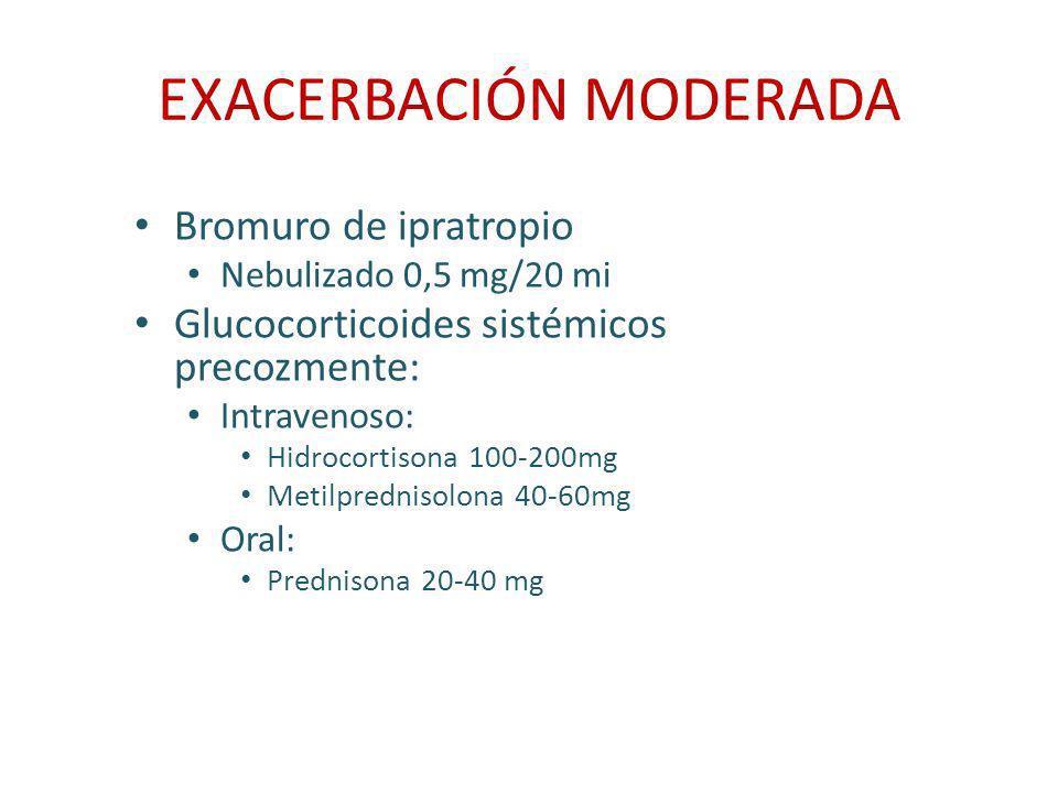 EXACERBACIÓN MODERADA Esperar 30mi.Repetir Peak-flow.