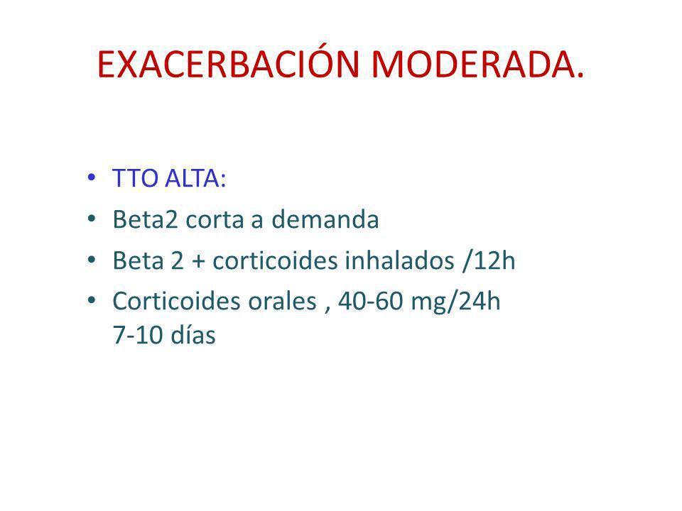 EXACERBACIÓN MODERADA.TTO INGRESO: Oxigenoterapia Beta 2 corta + anticolinérgico /4-6h.