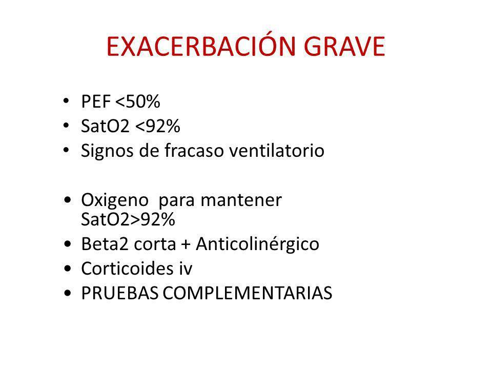 EXACERBACIÓN GRAVE Esperar 20-30mi.