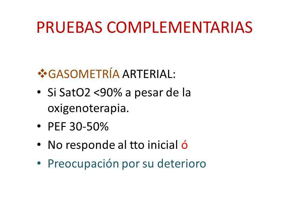 PRUEBAS COMPLEMENTARIAS RADIOGRAFÍA TÓRAX, ECG, HEMOGRAMA, BIOQUÍMICA: Si fiebre, dolor o disnea excesiva(neumotórax, neumonía, neumomediastino) Si ingreso hospitalario