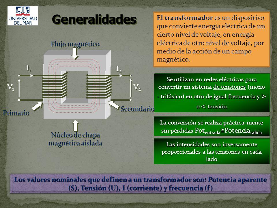 Se utilizan en redes eléctricas para convertir un sistema de tensiones (mono - trifásico) en otro de igual frecuencia y > o o < tensión La conversión se realiza práctica-mente sin pérdidas Pot entrada Potencia salida Las intensidades son inversamente proporcionales a las tensiones en cada lado Los valores nominales que definen a un transformador son: Potencia aparente (S), Tensión (U), I (corriente) y frecuencia (f) Secundario V2V2 V2V2 V1V1 V1V1 I1I1 I1I1 I2I2 I2I2 Núcleo de chapa magnética aislada Primario Flujo magnético El transformador es un dispositivo que convierte energía eléctrica de un cierto nivel de voltaje, en energía eléctrica de otro nivel de voltaje, por medio de la acción de un campo magnético.