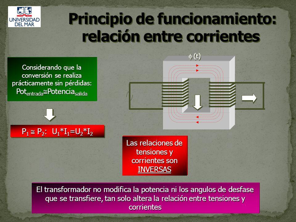 (t) Considerando que la conversión se realiza prácticamente sin pérdidas: Pot entrada Potencia salida P 1 P 2 : U 1 *I 1 =U 2 *I 2 Las relaciones de tensiones y corrientes son INVERSAS El transformador no modifica la potencia ni los angulos de desfase que se transfiere, tan solo altera la relación entre tensiones y corrientes