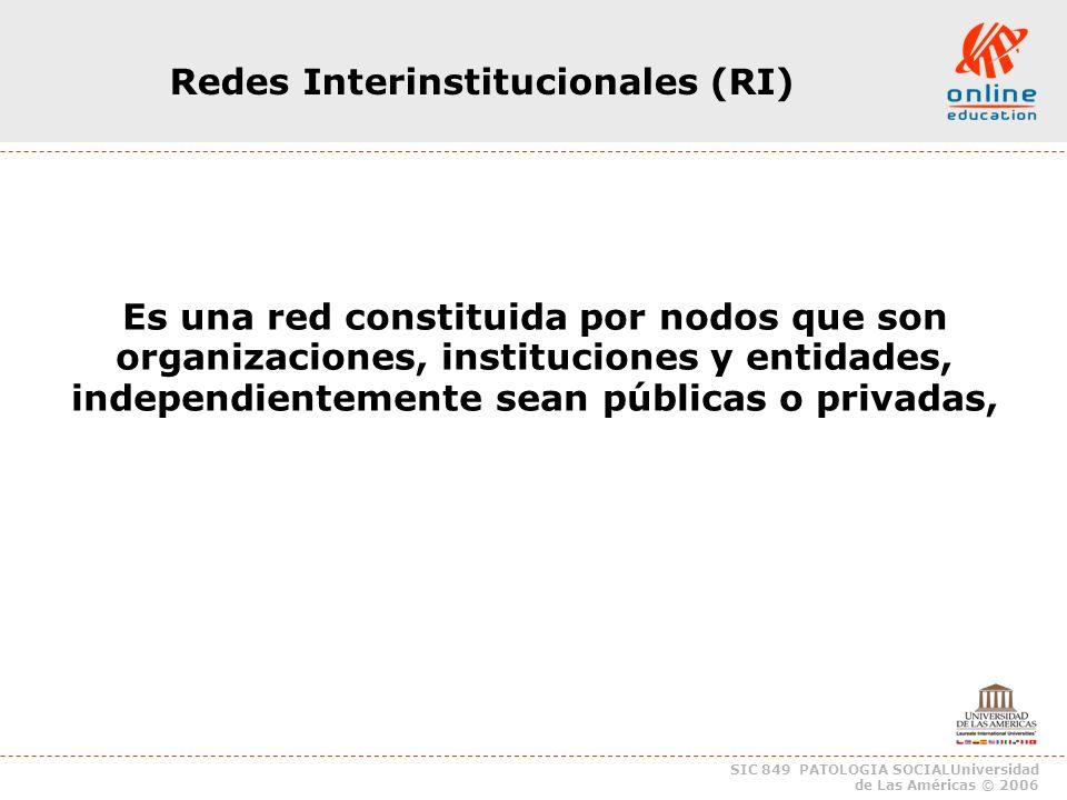 SIC 849 PATOLOGIA SOCIALUniversidad de Las Américas © 2006 RED INTERINSTITUCIONAL PERSONASGRUPOSCOMUNIDAD PROFESIONALES ESPECILIZADOS INSTITUCIONES EDUCATIVAS UNIVERSIDADES INSTITUCIONES RELIGIOSAS FUNDACIONES AYUDA SOCIAL CENTRO DE SALUD