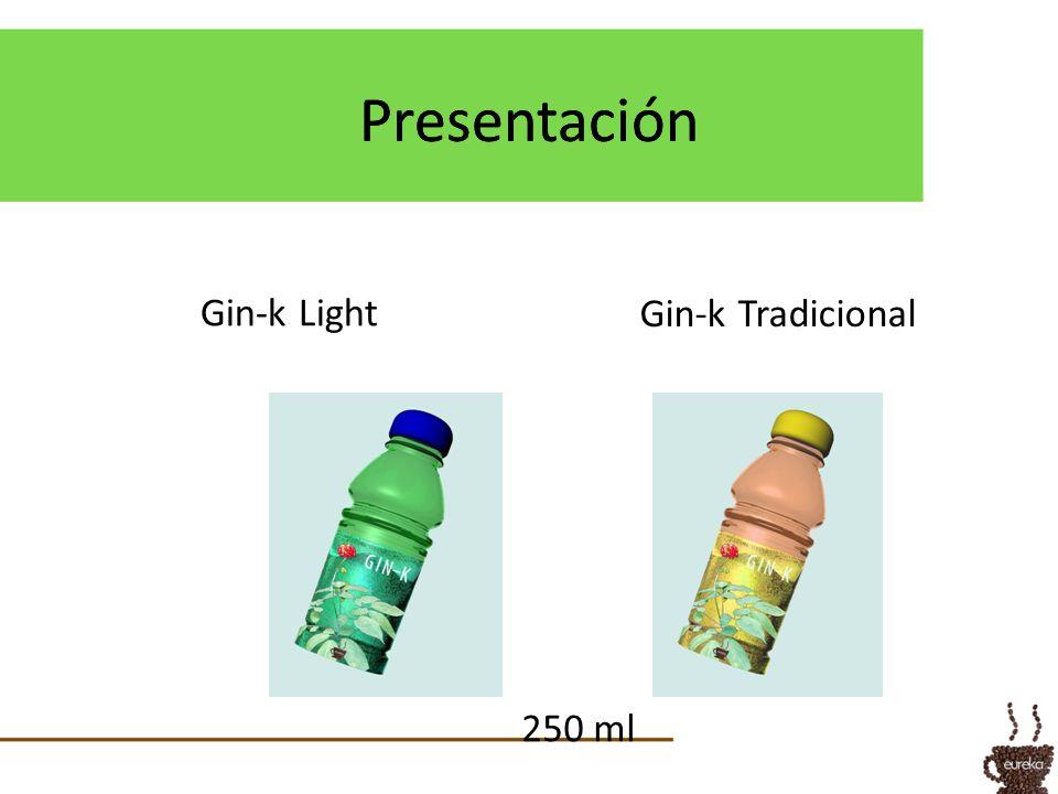 Desarrollo de Gin-k Mercado: joven-adulto de 17 a 40 Beneficios del producto: es un energizante y nutritivo Reacción del consumidor: como un producto positivo, orgánico y bueno para la salud Envase: está hecho a base de plástico, tamaño de 250ml Idea: Gin-k es un producto existente pero nuevo para España y como son consumidores de cafeína consideramos viable esté producto.