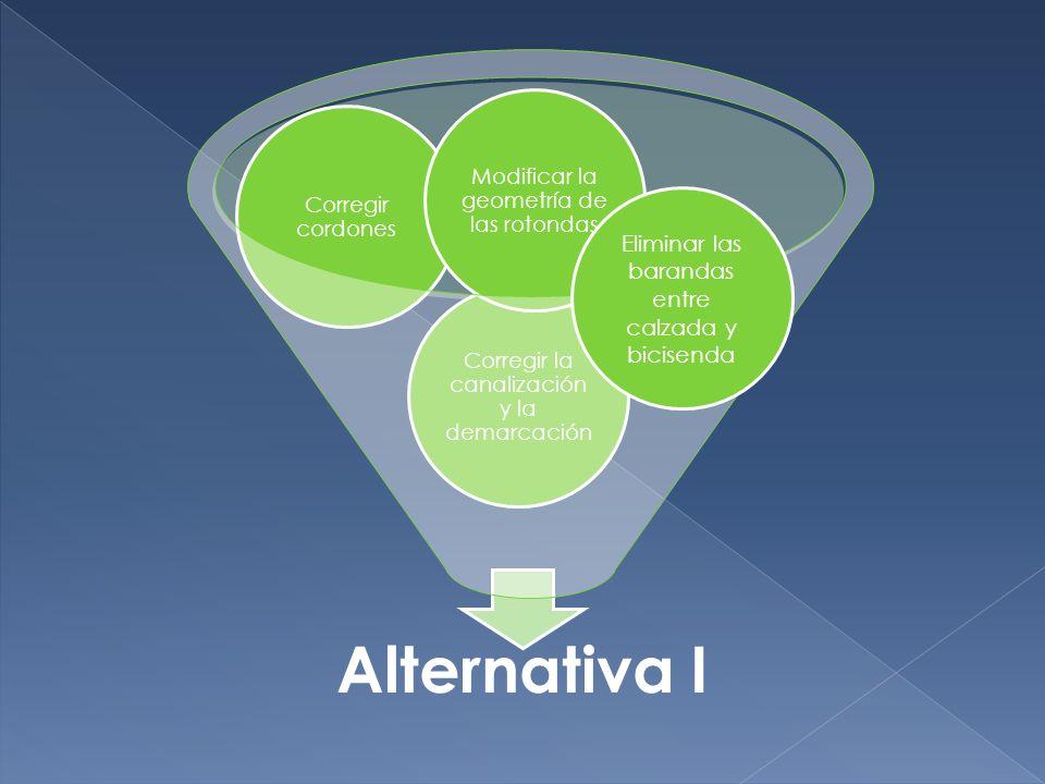 Alternativa II Colocar semáforos Corregir cordones, canalización y demarcación Eliminar rotondas Eliminar las barandas entre calzada y bicisenda