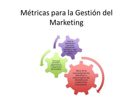 Métricas para la Gestión del Marketing Nace de la necesidad de los directores y responsables del marketing de justificar las inversiones. Sirve para encontrar.