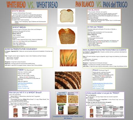 WHITE BREAD: Processed or Refined Bread, this means:  2 of the 3 parts of the grain is removed (bran and germ)  30% of important nutrients are removed.