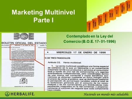 Distribudor Consultor Senior Supervisor World Team G.E.T. Milllonaire Team President's Team Constructor Éxitor Marketing Multinivel Parte I Contemplado.