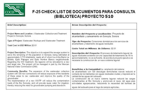 F-25 CHECK LIST DE DOCUMENTOS PARA CONSULTA (BIBLIOTECA) PROYECTO 510 Brief Description: Breve Descripción del Proyecto: Project Name and Location : Wastewater.