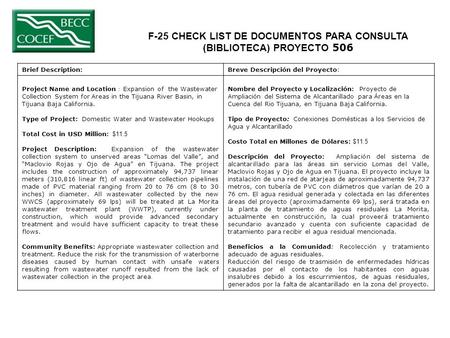 F-25 CHECK LIST DE DOCUMENTOS PARA CONSULTA (BIBLIOTECA) PROYECTO 506 Brief Description:Breve Descripción del Proyecto: Project Name and Location : Expansion.