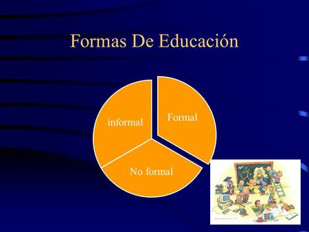 Formas De Educación Formal No formal informal.