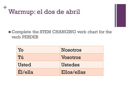 + Warmup: el dos de abril Complete the STEM CHANGING verb chart for the verb PERDER YoNosotros TúVosotros UstedUstedes Él/ellaEllos/ellas.