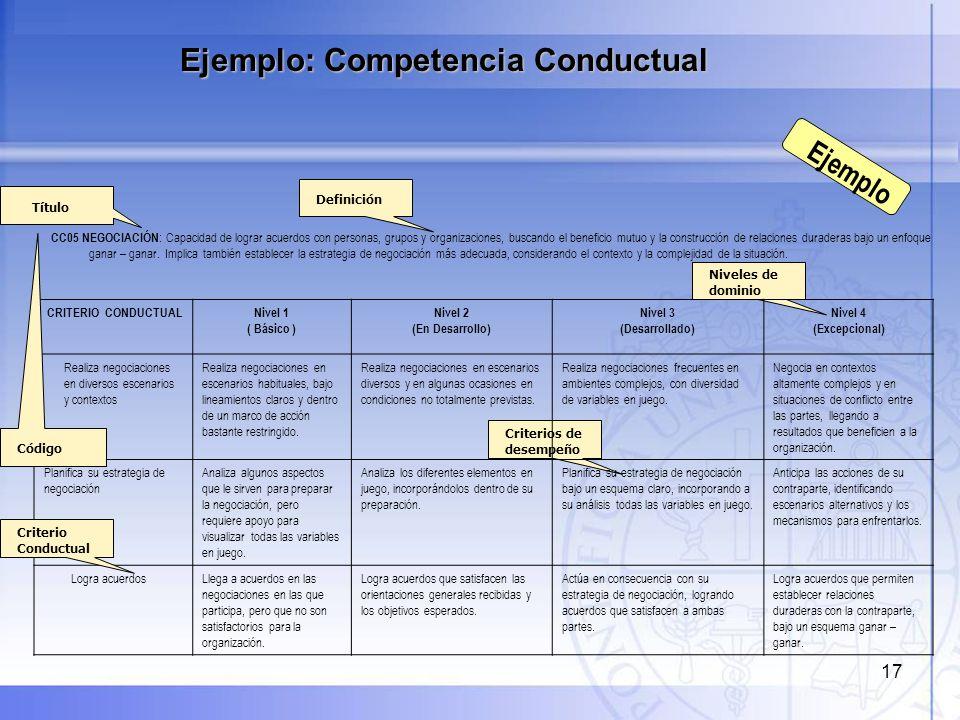 18 CC07 COMUNICACIÓN EFECTIVA: Capacidad de entregar y recibir información en forma clara, precisa y oportuna.