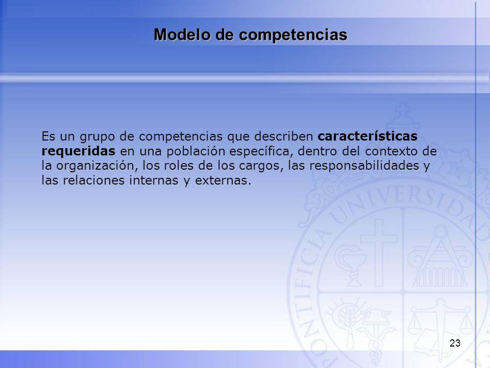 24 Ejemplo de Modelo de Competencias Conductuales Gcia.