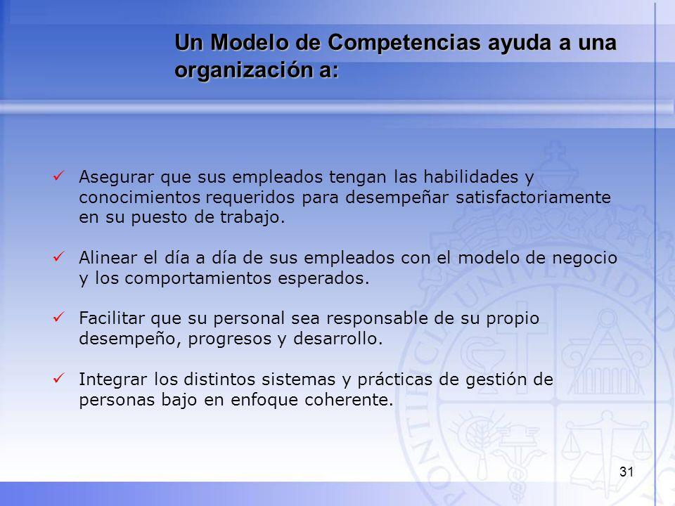 32 La Gestión por Competencias Gestión por Competencias es la capacidad de una organización para atraer, desarrollar y mantener el talento mediante la alineación constante y consistente de los sistemas y prácticas de recursos humanos, en base a las capacidades y resultados requeridos para un desempeño competente.