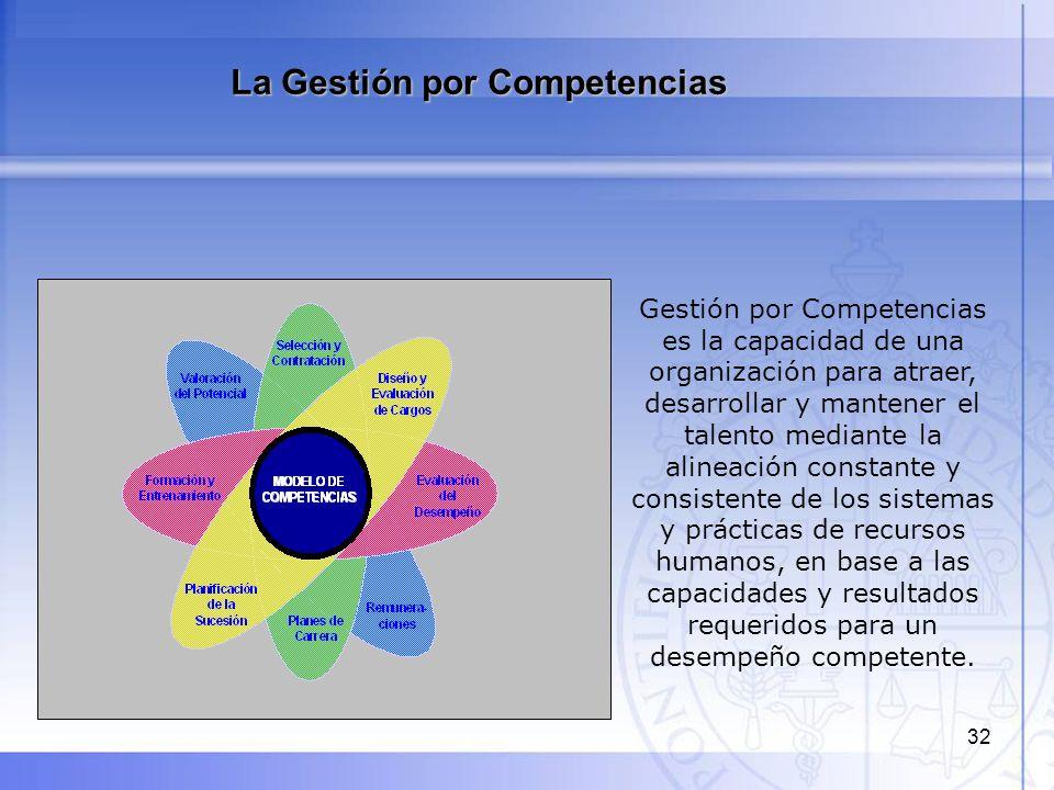 33 Modelo / Perfiles de Competencias Compensaciones Evaluación/ Acreditación Reclutamiento y Selección Formación y Desarrollo Gestión del desempeño Movilidad interna y planes de carrera Lo que permite la Gestión por Competencias: Un enfoque integrado ¿Cómo atraer y reclutar a la gente que necesitamos.