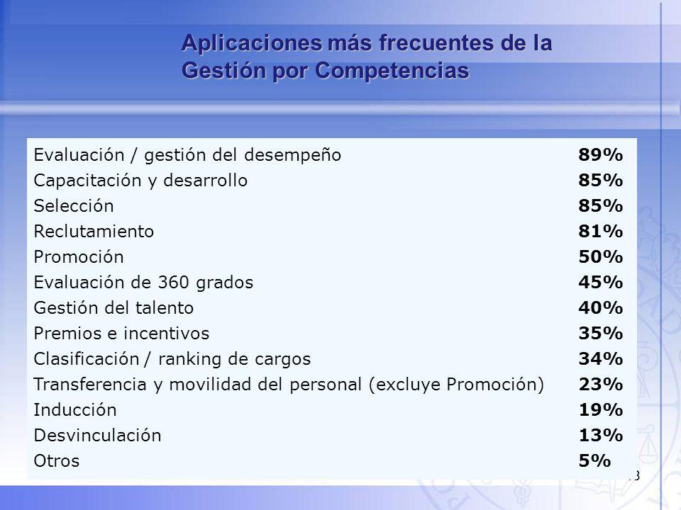 49 Asegurar que sus empleados tengan las habilidades y conocimientos requeridos para desempeñarse satisfactoriamente en su puesto de trabajo.