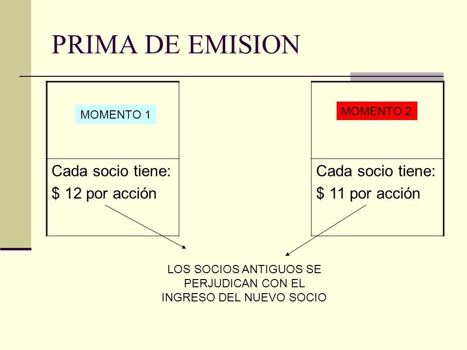PRIMA DE EMISION Concepto: Tiene por objeto el de mantener la equidad entre los aportes de igual Valor nominal pero efectuados en diferentes momentos de la vida del ente.