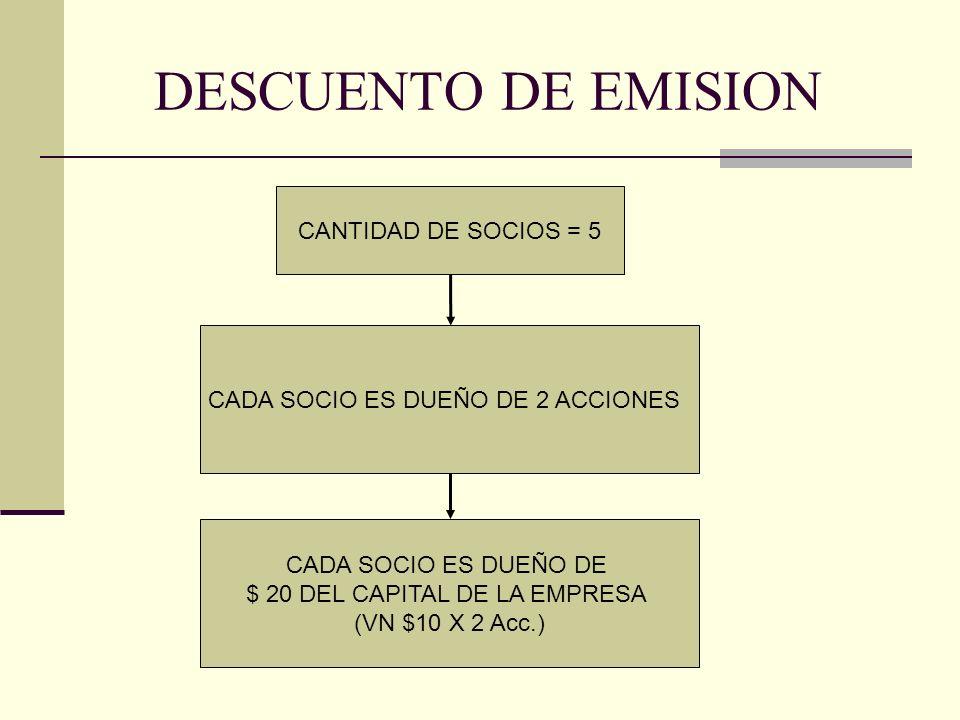 DESCUENTO DE EMISION VPP = $100 (PN) 10 acc.¿Cuanto tiene de la empresa cada socio.