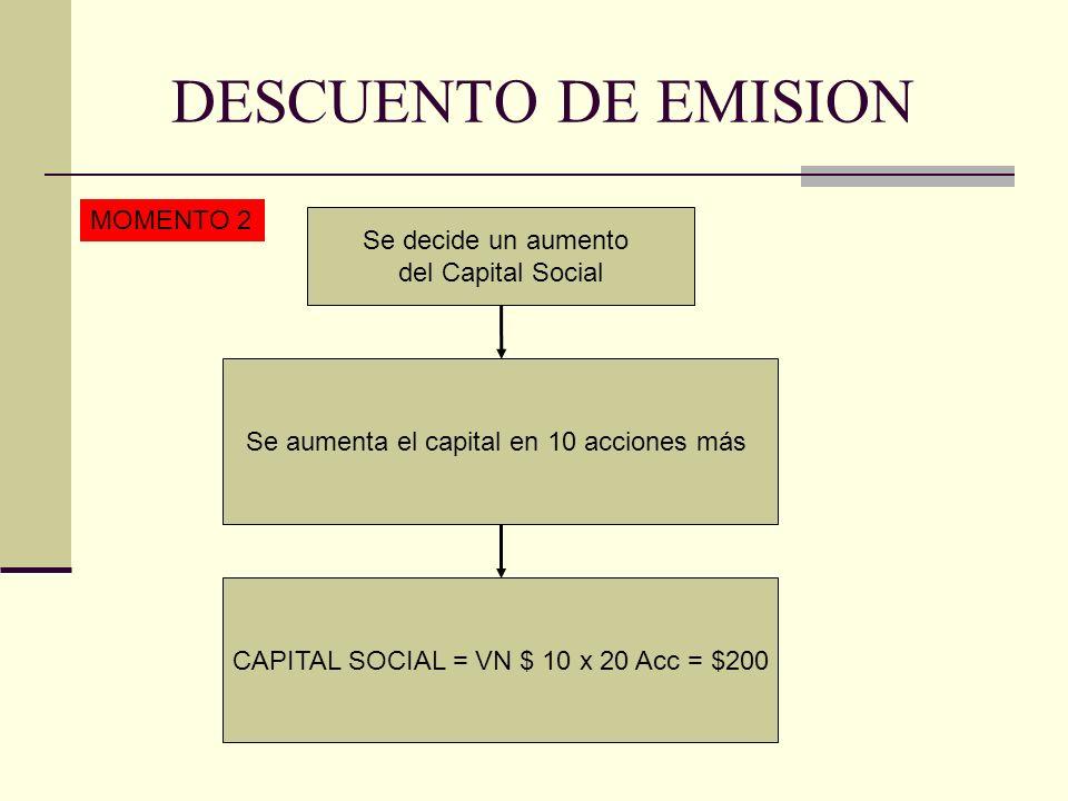 DESCUENTO DE EMISION COMPRA LAS 10 ACCIONES Al capital lo adquiere una sola persona