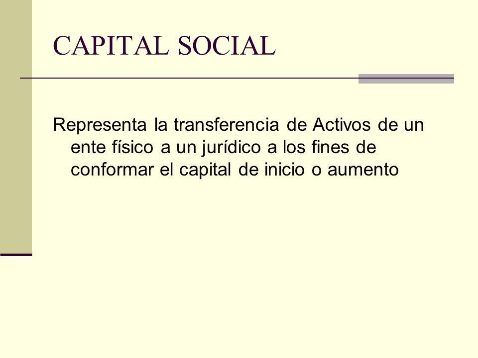CAPITAL SOCIAL: S.R.L.– S.A. Art. 146 Ley 19.550: Capital de una S.R.L.