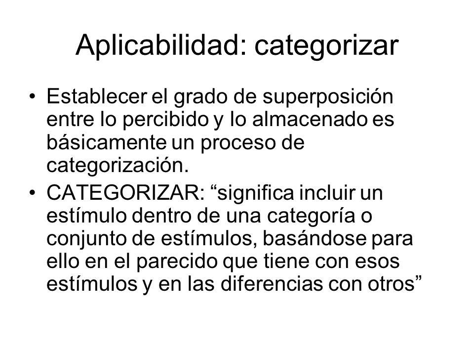 Diferentes explicaciones de la categorización i)Coincidencia de características con los miembros de la categoría.