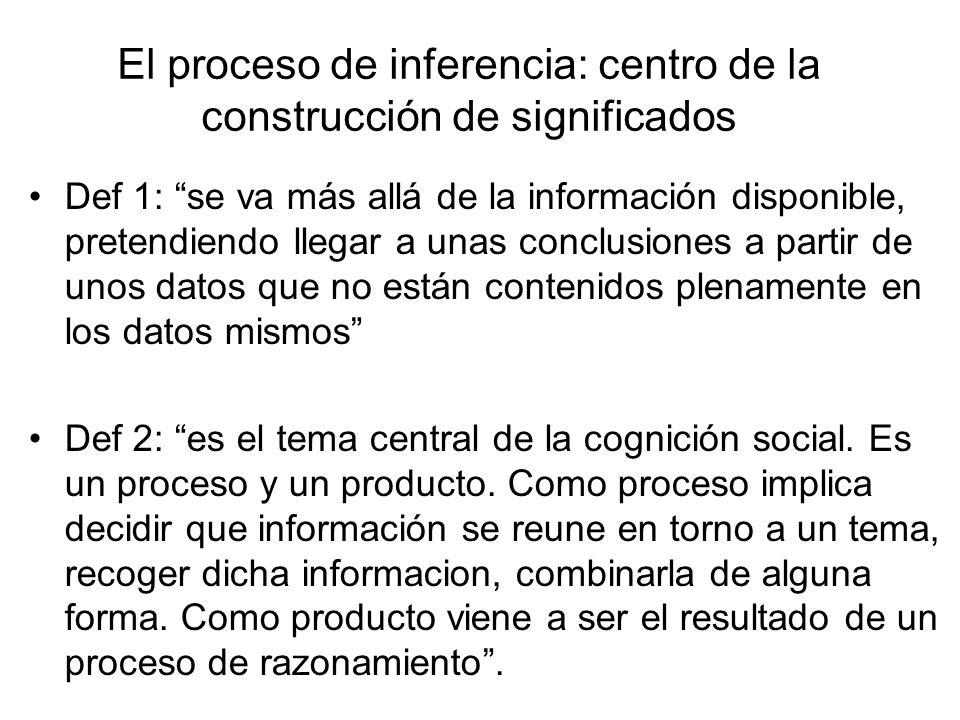 El proceso de inferencia: centro de la construcción de significados Un procesador lógico de informacion no se equivoca al inferir, nosotros sí.