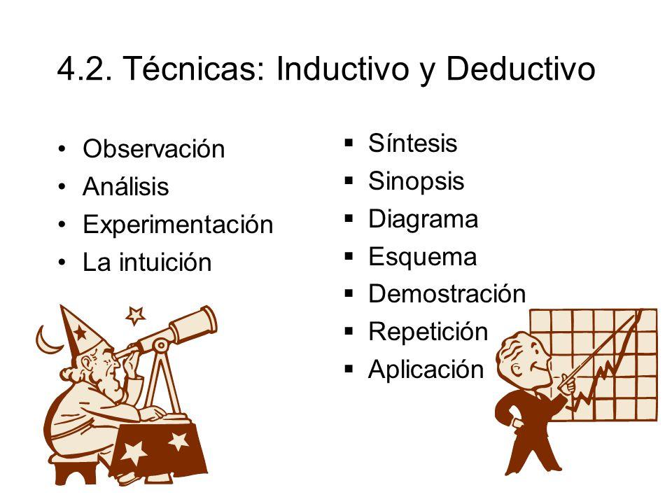 4.3.Procedimientos a)Del Método inductivo Observación de los hechos y fenómenos.