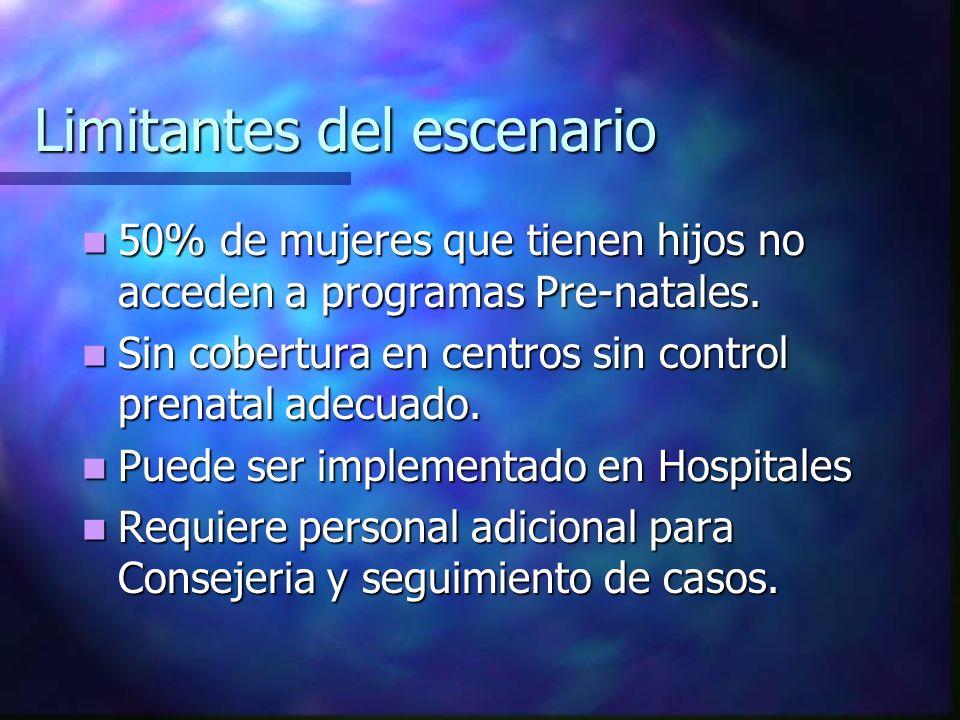 Escenario: Tamizaje en el trabajo de parto.Acceso para mujeres sin control prenatal.