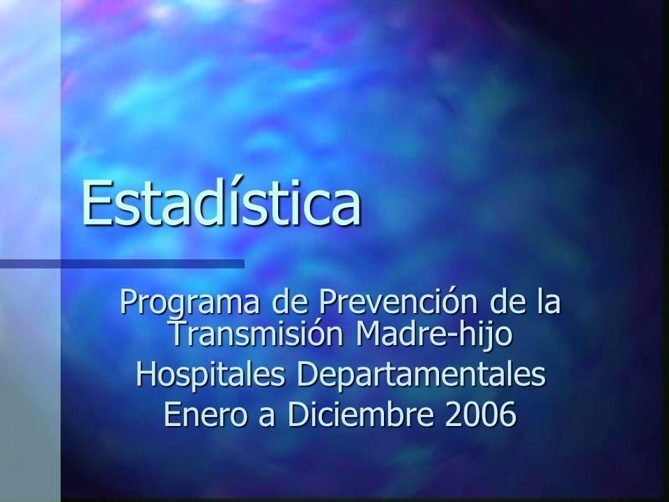 Período de Enero a Diciembre 2006 7 hospitales departamentales 7 hospitales departamentales 8,638 Mujeres embarazadas tamizadas 8,638 Mujeres embarazadas tamizadas 146 Mujeres embarazadas con Enfermedades de Transmisión Sexual 146 Mujeres embarazadas con Enfermedades de Transmisión Sexual 56 casos VIH positivos 56 casos VIH positivos 11 casos Hepatitis y 11 casos Hepatitis y 79 VDRL 79 VDRL