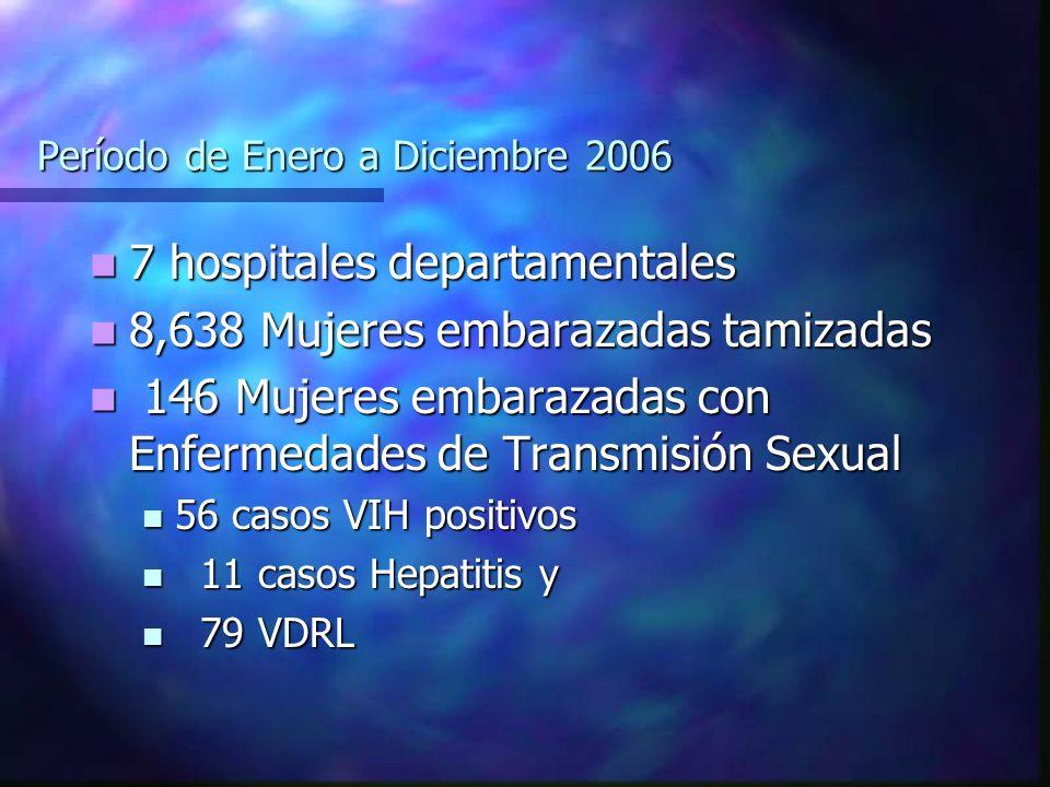 Atención de Consultantes Según Hospitales Departamentales y Roosevelt Período de Enero a Diciembre del 2006