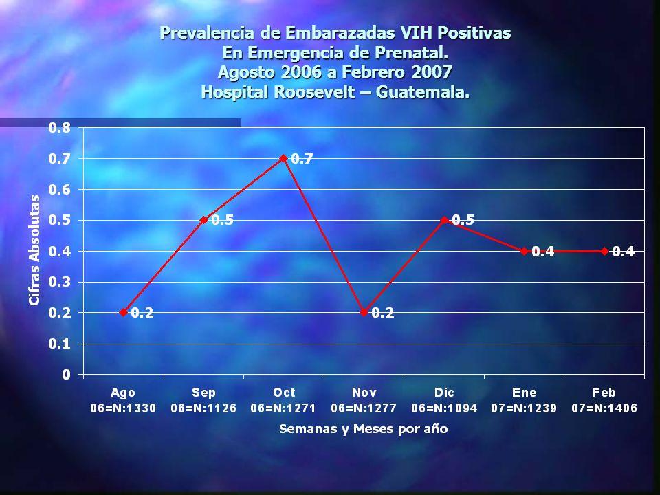 Manejo de pruebas positivas Prueba de VIH positiva: (Prueba inicial: rapida) Prueba de VIH positiva: (Prueba inicial: rapida) Confirmar prueba con ELISA convencional.
